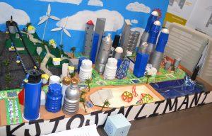 Future City Model