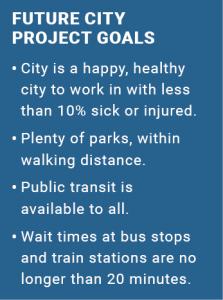 Future City Project Goals
